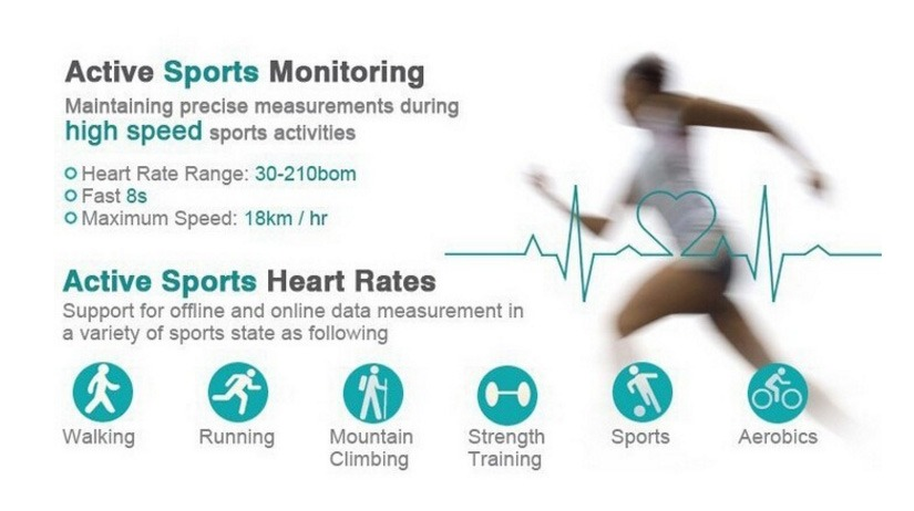 Bracelet Pedometer with Heart Rate Monitor-7
