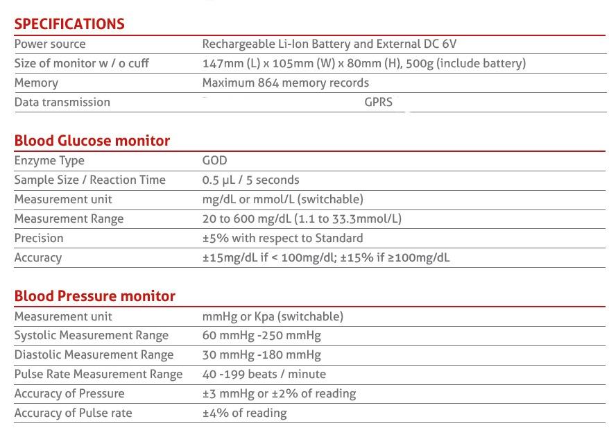 SIFHEALTH-3.7 Blood pressure - Blood Glucose- 4- GPRS