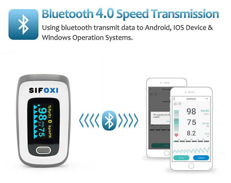 Fingertip oximeter with Bluetooth 4.0 speed transmission