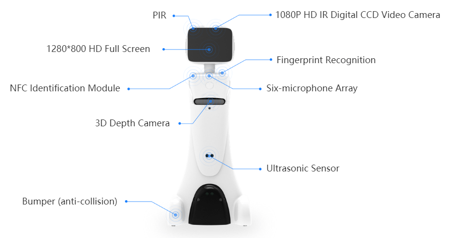 Intelligent Telepresence Robot : SIFROBOT-2.0 With 200² Laser Navigation Area  Front side robot