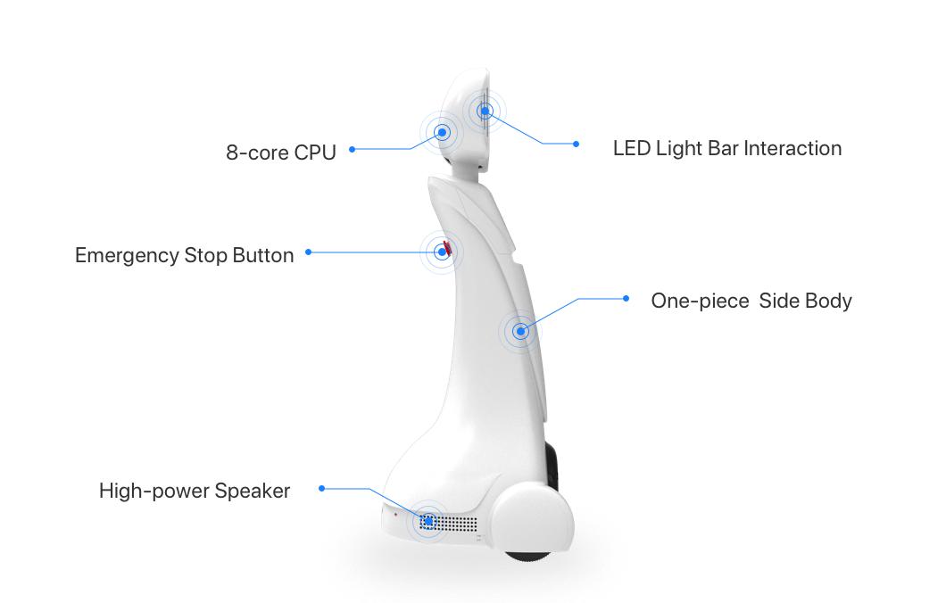 Intelligent Telepresence Robot : SIFROBOT-2.0 With 200² Laser Navigation Area  left side robot