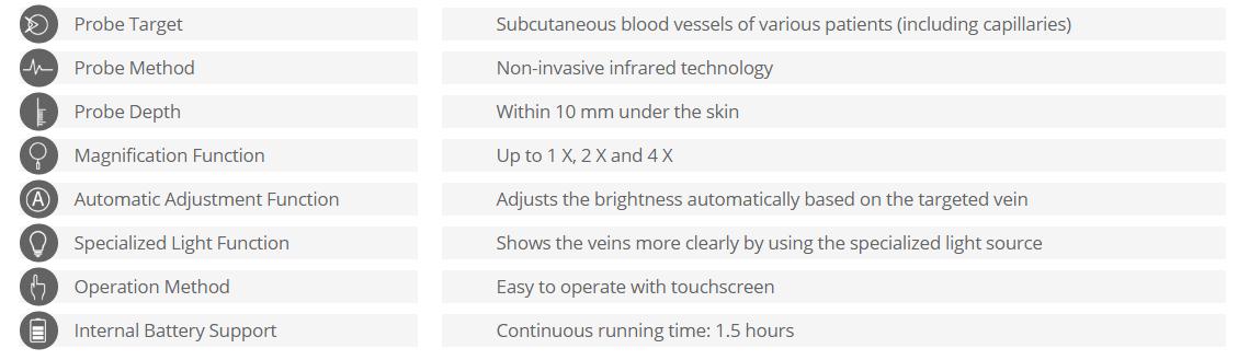 Desk Type Vein Detector Infrared Technology Touch Screen FDA SIFVEIN-1.2 specs