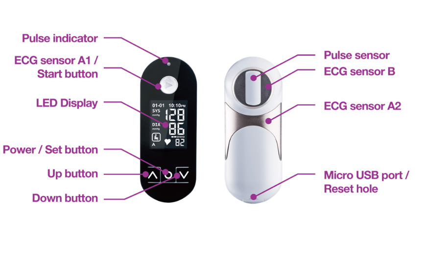 SMART CARDIO MEASUREMENT SOLUTION AND BLOOD PRESSURE MONITORING SIFECG-4.2 details