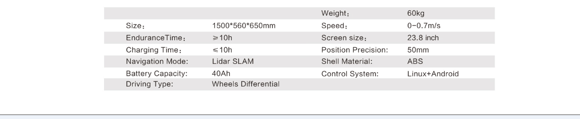 Humanoid Intelligent Commercial Service Robot SIFROBOT-5.3 specs
