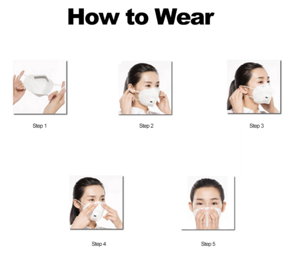 steps to wear facemasks