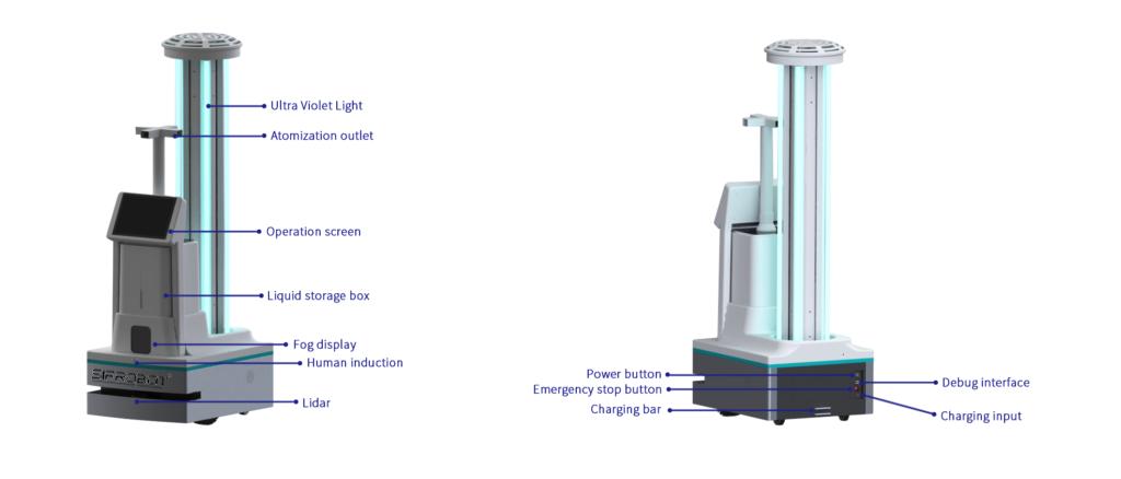 UVC and Disinfectant Sprayer