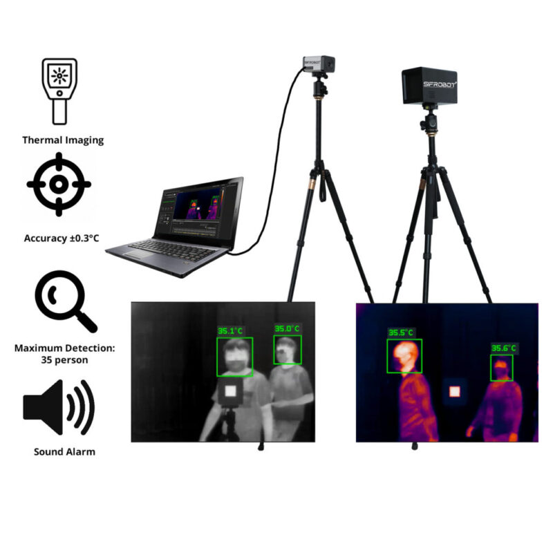 AI Infrared Thermal Camera With Blackbody: SIFROBOT-7.51