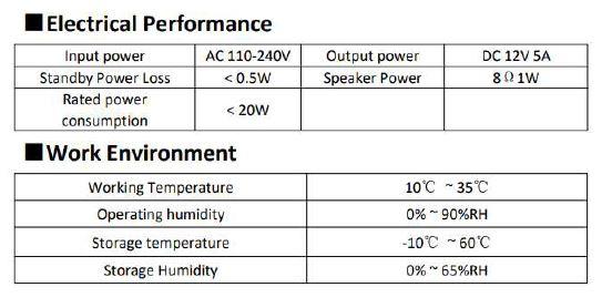 Desk Type Temperature Checker Robot: SIFROBOT-7.91 temperature checker specifications