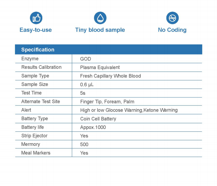 Bluetooth Blood Glucose Meter: SIFGLUCO-3.3 Specifications 2