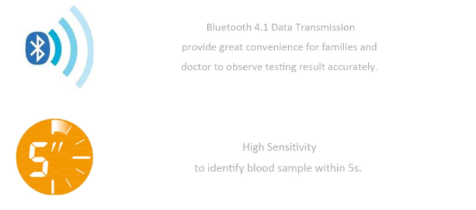 Bluetooth Blood Glucose Monitor SIFGLUCO-3.4 features