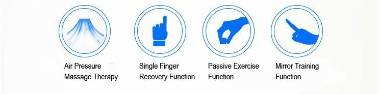 Robotic Rehabilitation Gloves: SIFROBOT-9.0